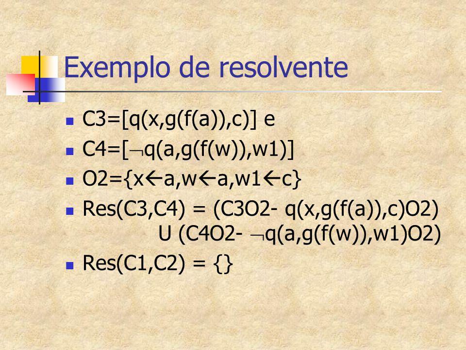 Exemplo de resolvente C3=[q(x,g(f(a)),c)] e C4=[q(a,g(f(w)),w1)]